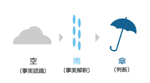 cloudrainunbrella